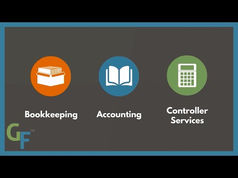What We Do | Bookkeeping, Accounting, Risk Management & Financial Intelligence