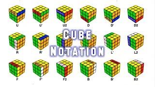Ký hiệu của Rubik's Cube