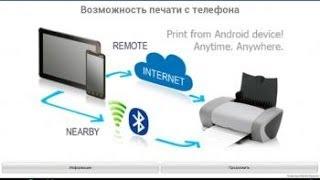 Как запустить печать на принтере с Андроид(Виртуальный принтерhttps://play.google.com/store/apps/details?id=com.google.android.apps.cloudprint Printer Share ..., 2014-05-23T07:09:05.000Z)