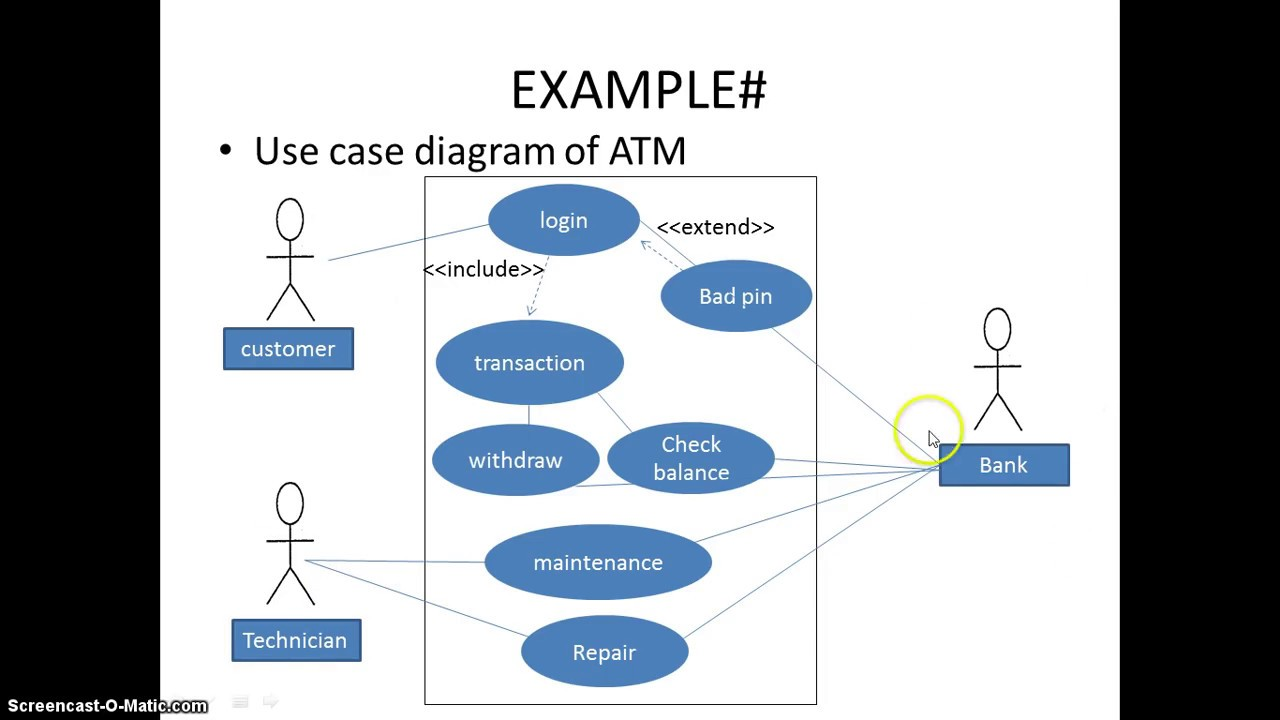 how to create a Use case diagram with example  YouTube