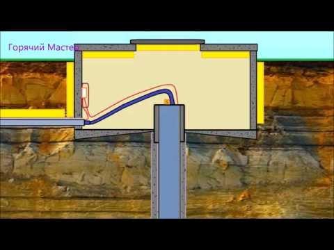 Скважина водяная - обустройства после бурения  обновленное видео / well water improvement