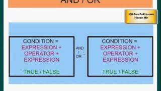 SQL Logical Operators - PART 1 - SQL LESSON 10