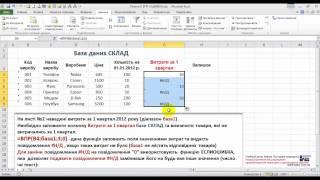 ВПР  Подавление ошибки. Курсы MS Excel - Эксперт (фрагмент онлайн-урока)