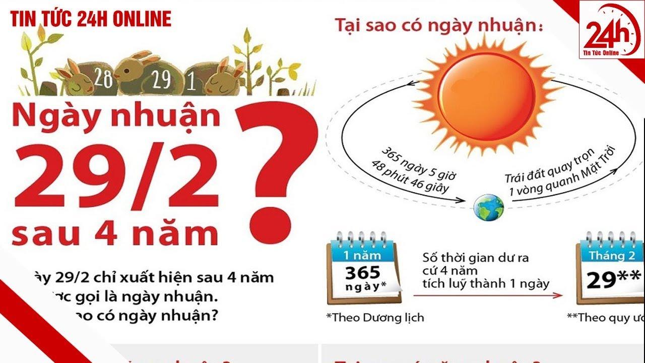 Năm nhuận 2020 và cách tính năm nhuận theo Dương lịch | Tin tức Việt nam mới nhất | Tin tức 24h