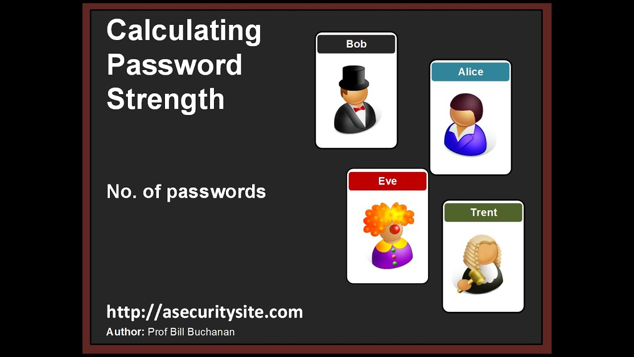 Number of passwords