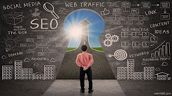 Why Digital Marketing is important today?