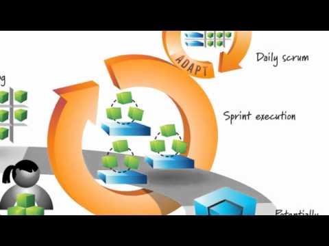 essential-scrum:-scrum-framework-overview