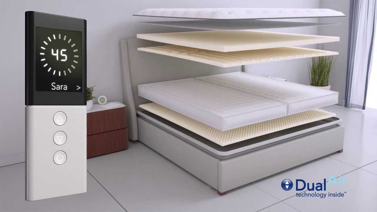 sleep number c4. Sleep Number Sets New Benchmark For Value So Everyone Can Know Better - YouTube C4 R