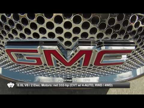 2012 GMC Yukon Hybrid Used Car Report