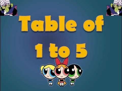 Learn Table of 1 to 5 | Tables for Kids | Maths Tables