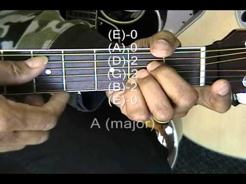 Guitar Chord Tabs Tutorial 118 Justin Bieber Acoustic Live Style