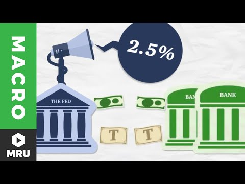 How the Federal Reserve Worked: Before the Great Recession
