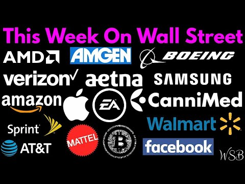 This Week On Wall Street #15 February 4, 2018
