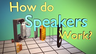 How do speakers work?  Incredibly small, yet impressively loud