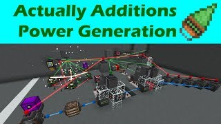 Actually Additions Power Generation