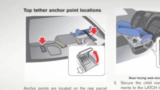 2017 NISSAN GT-R - Child Restraint Systems (CRS)