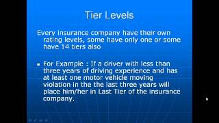Auto Insurance  -Tier Rating