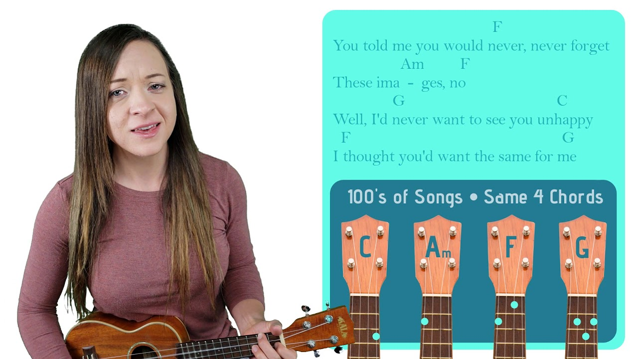 Almost Lover   A Fine Frenzy   Easy Ukulele Tutorial & Cover 15