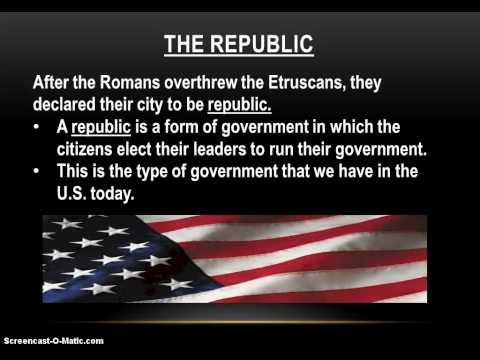 6-1 Rise of the Roman Republic