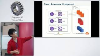Introducing Cloud Automator  - AWS User Group Singapore