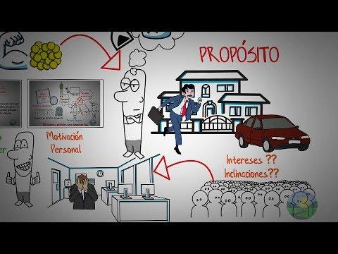Como descubrir tu prop sito en la vida youtube for Affitti cabina michigan con camino