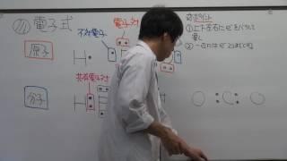 【化学基礎】電子式