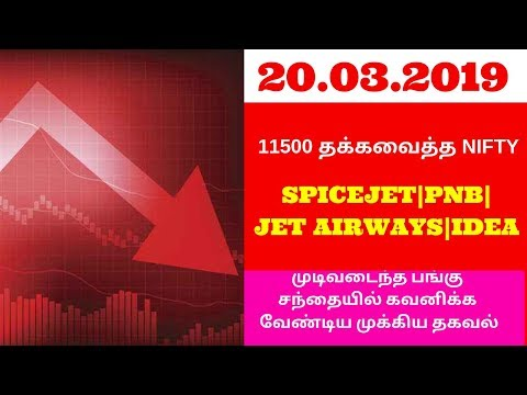 20.03.2019|POST MARKET|PNB|IDEA|23.03.2019 FREE TRAINING CLASS- MADURAI
