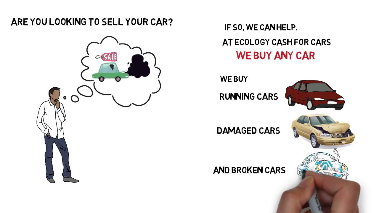 Ecology Cash For Cars San Diego - (619) 599-0464