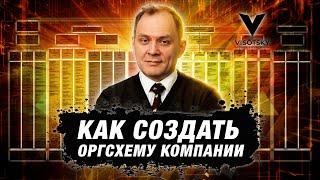 Высоцкий Консалтинг - Вебинар Александра Высоцкого