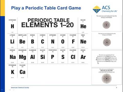 The Periodic Table Energy Level Models Chapter 4 The