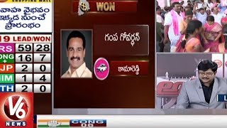 Telangana Election Results 2018: Congress Party Lead In Khammam Dis...
