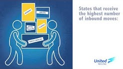 United Van Lines 2014 National Movers Study