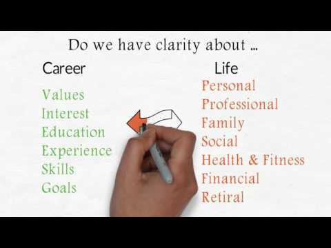 Training course on Career planning and Career Development