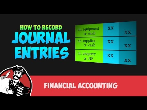 Journal Entries and The Accounting Cycle (Financial Accounting Tutorial #16)