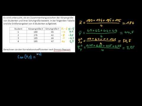 Statistik: Korrelation 3: Korrelationskoeffizient nach Bravais-Pearson - FernUni Hagen - Wiwi