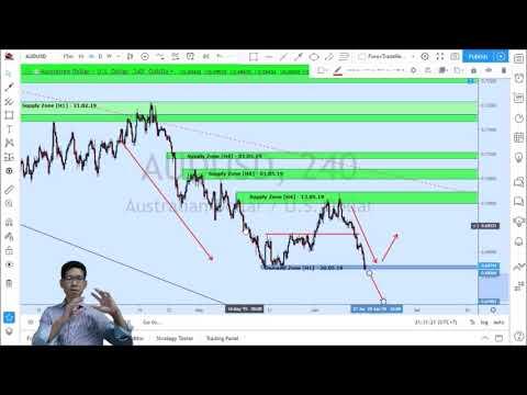 interaktyvūs tarpininkai tarp valiutų