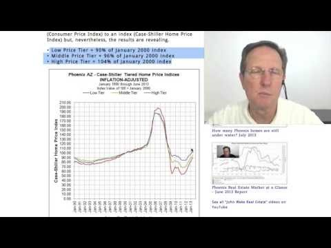 Case-Shiller Home Price Index for Phoenix, Arizona - August 2013