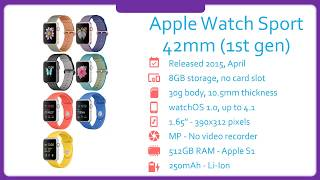 Apple Watch Sport 42mm 1st gen Specification
