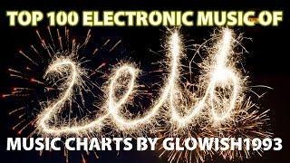 Top 100 EDM of 2015 - Best Dance Music 2016, Electro House Music Charts, Progressive & Club Mix