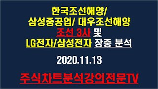 한국조선해양, 삼성중공업, 대우조선해양 조선 3사 및 …