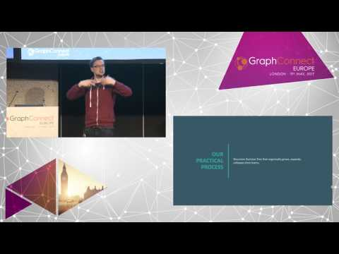 Using Neo4j and Machine Learning to Create a Decision Engine — Tim Ward, CluedIn