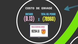 Video Caso Práctico de Incoterms download MP3, 3GP, MP4, WEBM, AVI, FLV Oktober 2018