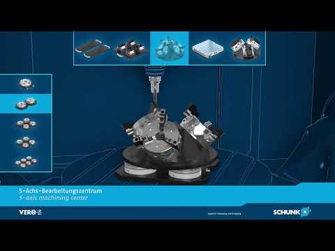 SCHUNK VERO-S modular system