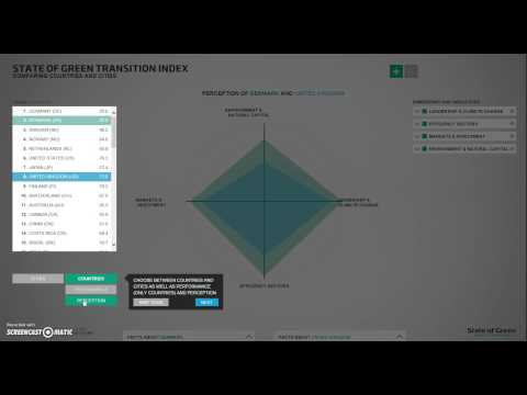 Video Demo: State of Green Transition Index - Comparing countries and Cities