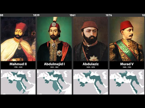 Timeline of the Rulers of the Ottoman Empire