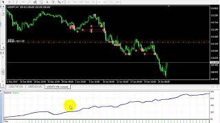 hammar grid v1 EA _ with stop lose _  start with 100 $ _usdjpy back test