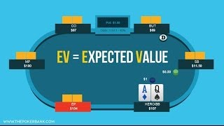 The Basics Of Poker EV | Poker Quick Plays