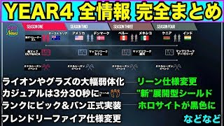 [R6S海外ニュース]  YEAR4 全情報 完全まとめ
