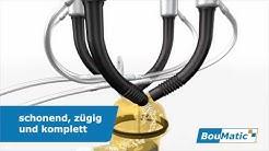 BouMatic HiFlo Evolution Pulsator [Deutsch]