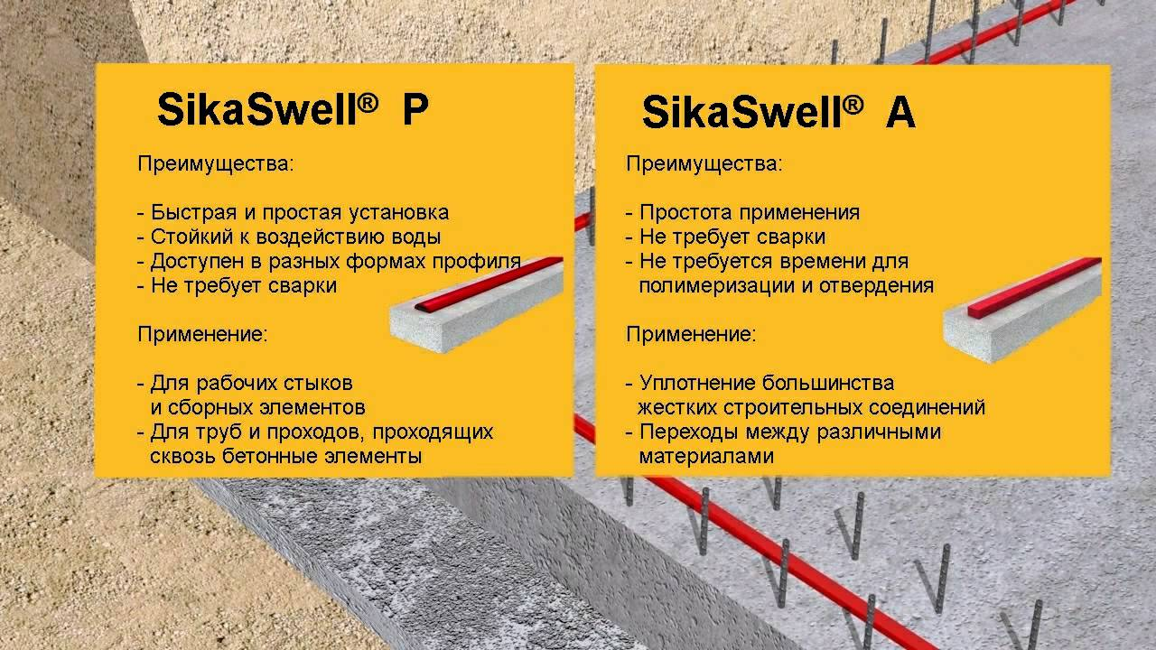 Sikaswell 174 Youtube